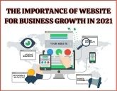 The Importance of Website for Business Growth in 2021